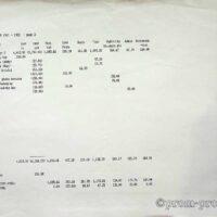 1991-02 Pierrot expenditure 1c
