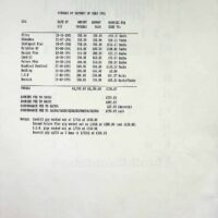 1991 payment of fees
