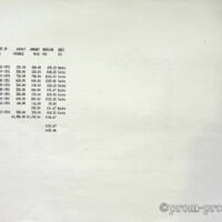 1991 projected income for the season