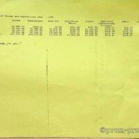 1994-5 bank accounts 1c
