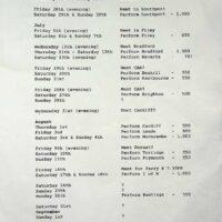 1996 Summer season