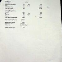 1997 Income budget 1a