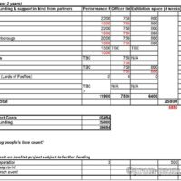 HLF Budget 20-1-2005-3