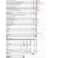 HLF Budget 2005-01-20